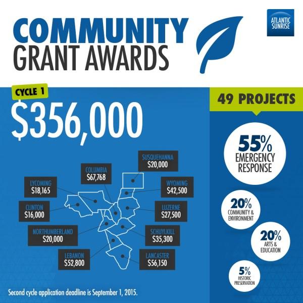 Community-Grant-1