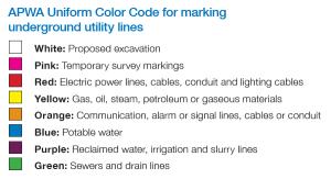 APWA Color Code_New
