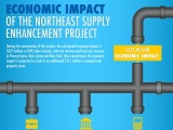 Gas pipeline expansion creates economic opportunity in the northeast