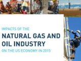 New Study: 10.3 million U.S. jobs supported by natural gas & oil in 2015