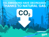 Natural gas responsible for 61% of U.S. electricity CO2 reductions since 2005