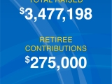 Williams Retirees Contribute $275,000 to United Ways