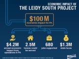 Williams' Leidy South Project expected to generate $100 million economic impact, supporting 680 jobs during construction